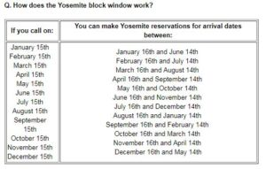 yosemite_block
